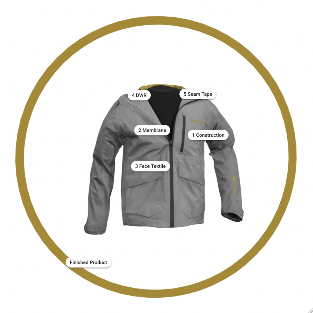 jacket interactive presentation