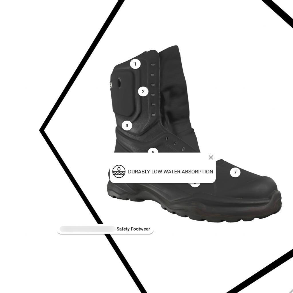 interactive shoe presentation